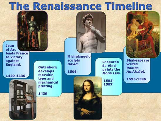 "an analysis of the political effects of the renaissance in history Discover the major causes of the renaissance had led to the rulers of most of the major city-states being ""new men"" without much of a political history."